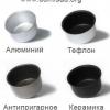 Чаша для мультиварки – как выбрать покрытие кастрюли, виды чаш, отзывы.