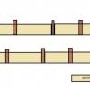 Как сделать грядки своими руками из досок, шифера и поликарбоната