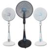 Как выбрать вентилятор, типы и виды вентиляторов.